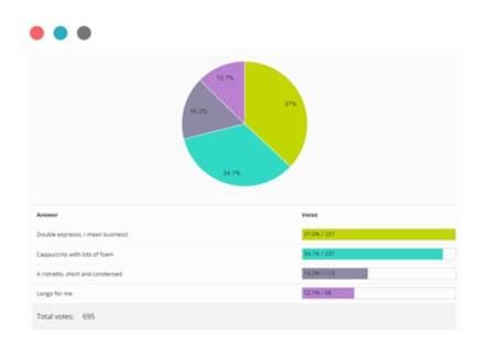 Interactive Marketing Insights