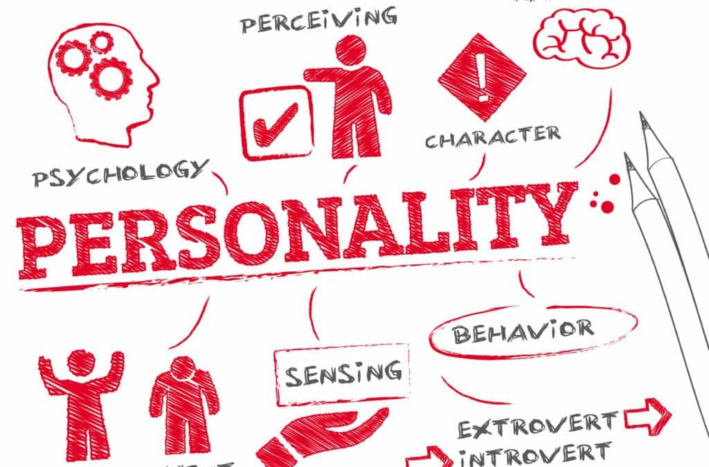 Traits from Personality Quiz