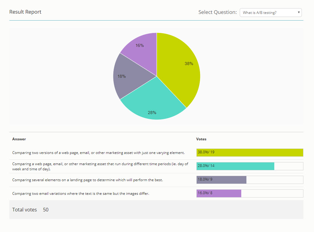 Track result and performance of assessment