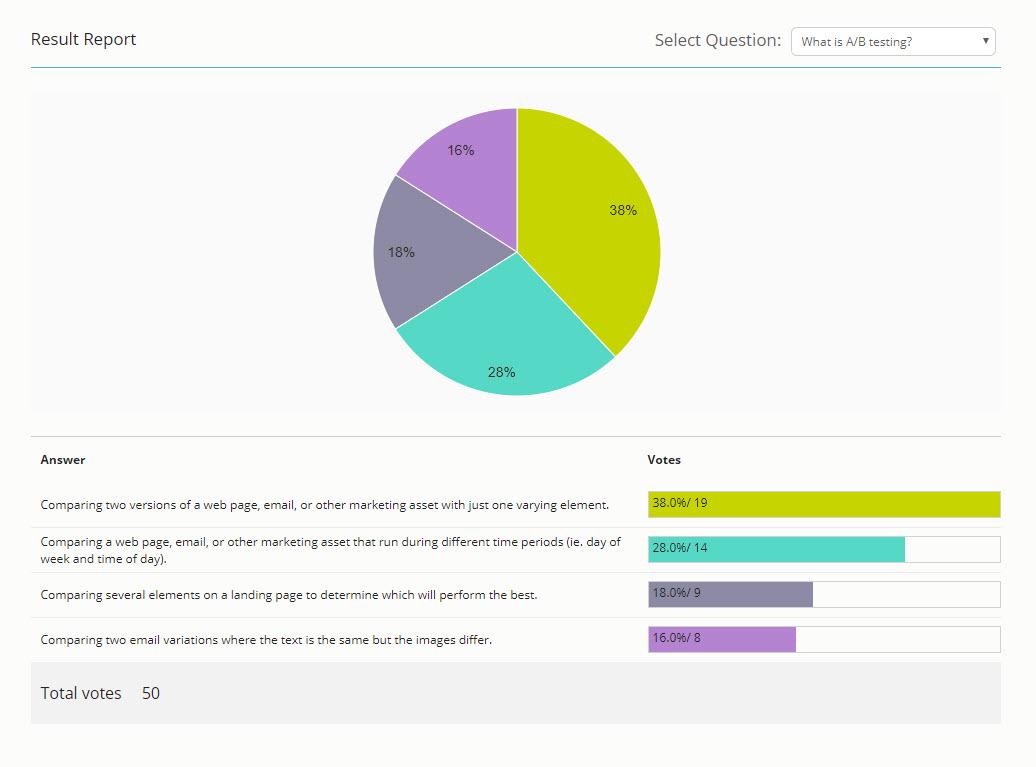 test maker results dashboard