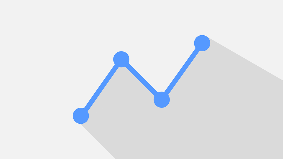 Track the performance and revenue
